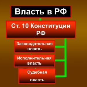 Органы власти Вачов